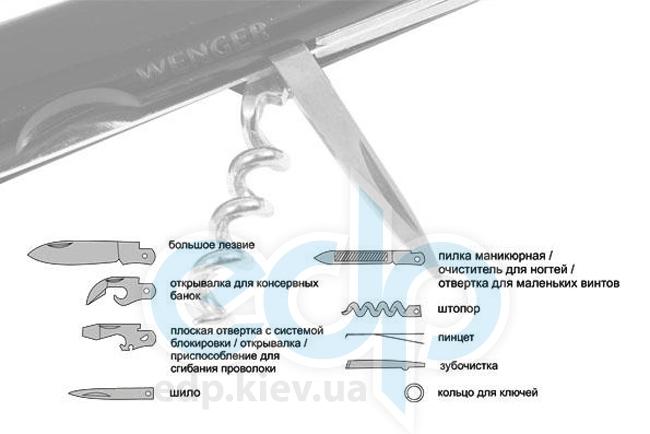 Wenger - Армейский нож Basic (арт. 1.07.09.02)