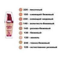 Тональный крем Lоreal -  Infaillible №125 Естественный Розовый